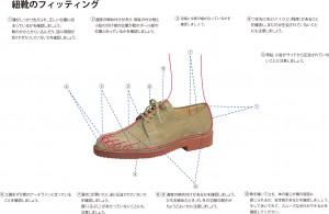 紐靴のフィッティング